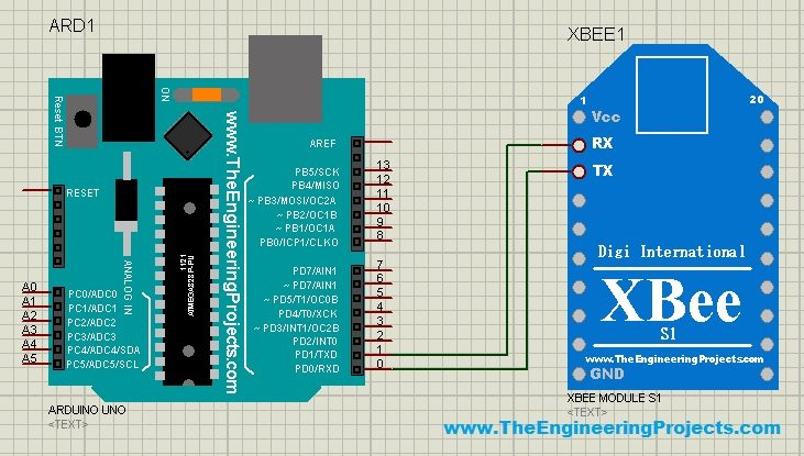 xbee arduino interfacing the engineering projects rh theengineeringprojects com connecting xbee to arduino connecting xbee shield to arduino uno