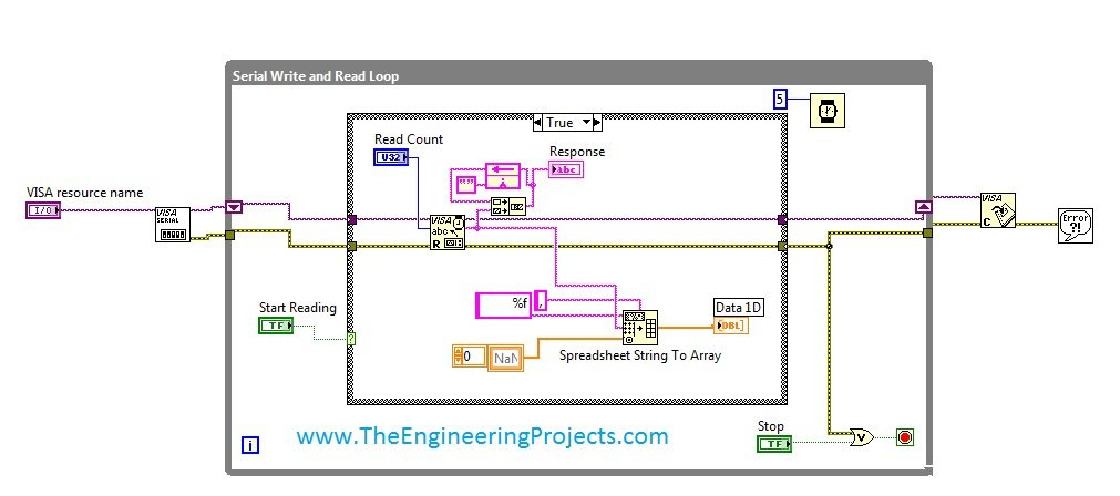 Display Serial Data on Real Time Graph in Labview, Diplay data on graph in labview, labview graph plot