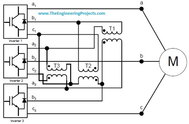Introduction to Multilevel Inverters - The Engineering Projects