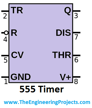 what is 555 timer, 555 timer basics, getting started with 555 timer, 555 timer modes of operation, basics of 555 timer, 555 timer for beginners