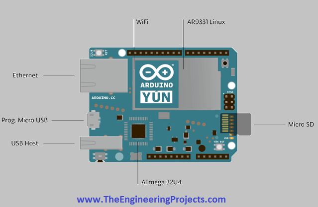 Automatically Connect with Wifi SSID using Arduino YUN - The