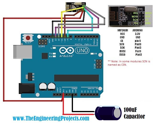 Nrf l with arduino response timed out the