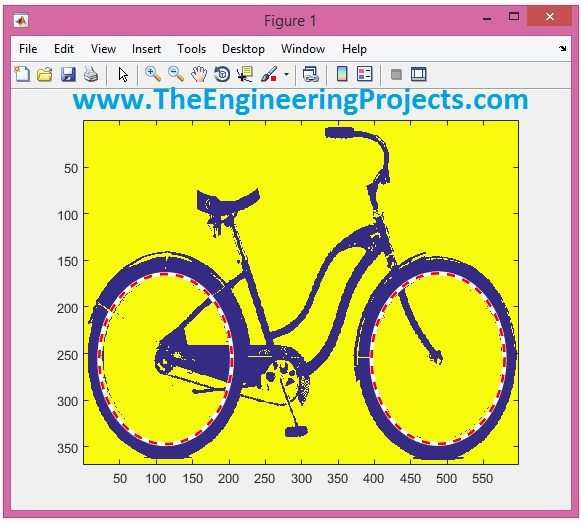 circle detection in image,detect circles in image,matlab circle detection
