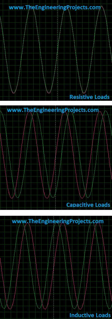 PF measurement in proteus, PF proteus simulation, power factor measurement, power factor proteus design, how to get power factor, calculate power factor, measure power factor