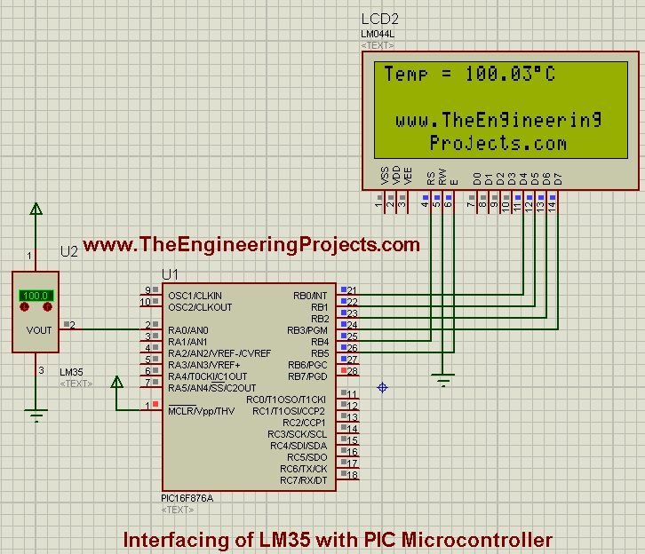 Interfacing of LM35 with PIC Microcontroller - The