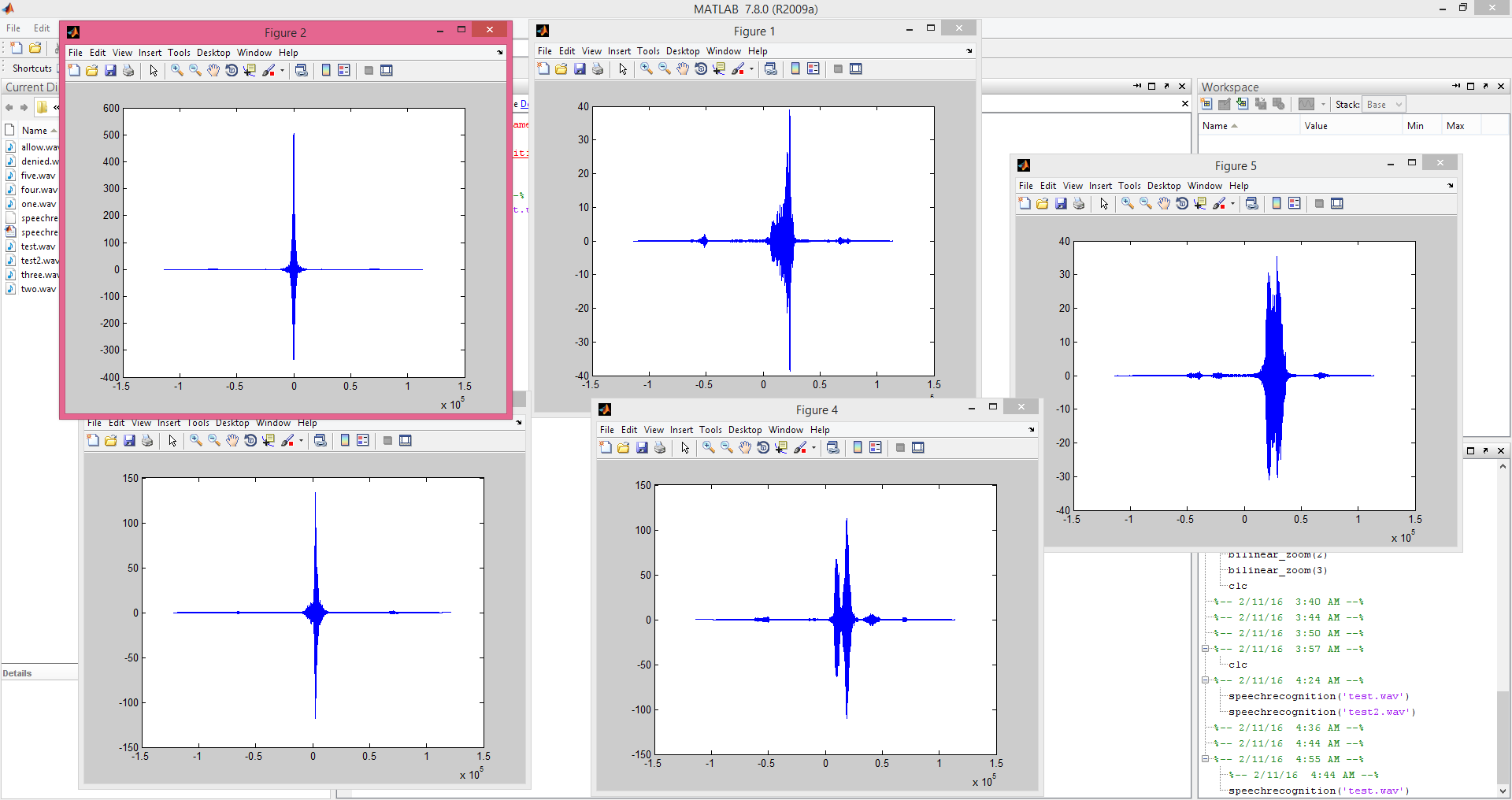 Speech Recognition in MATLAB using Correlation - The