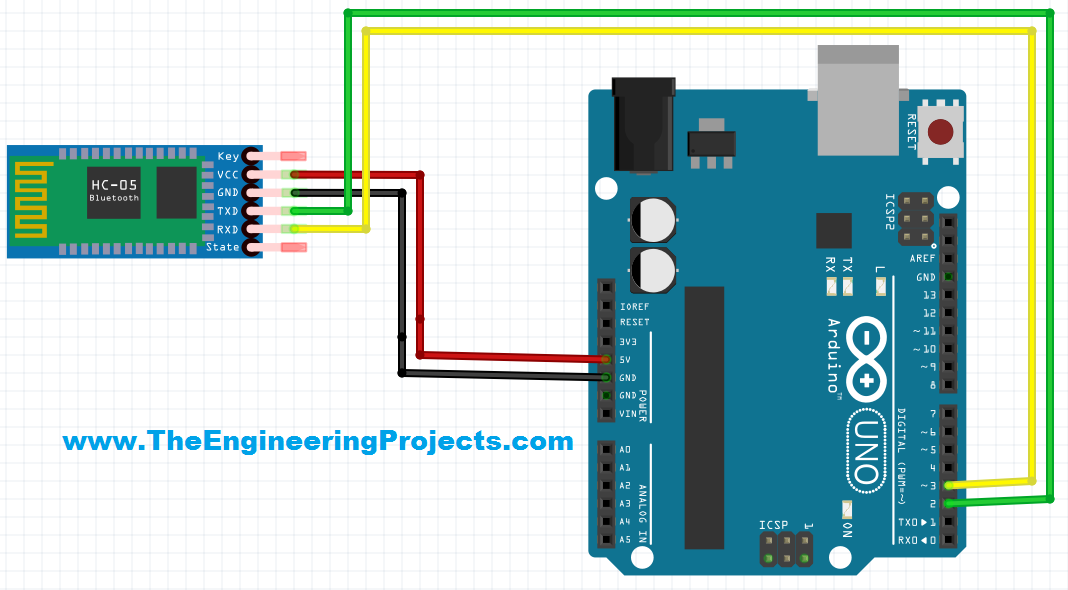 arduino bluetooth, arduino with bluetooth, arduino with hc05, hc05 bluetooth arduino, bluetooth arduino, interface arduino with hc05