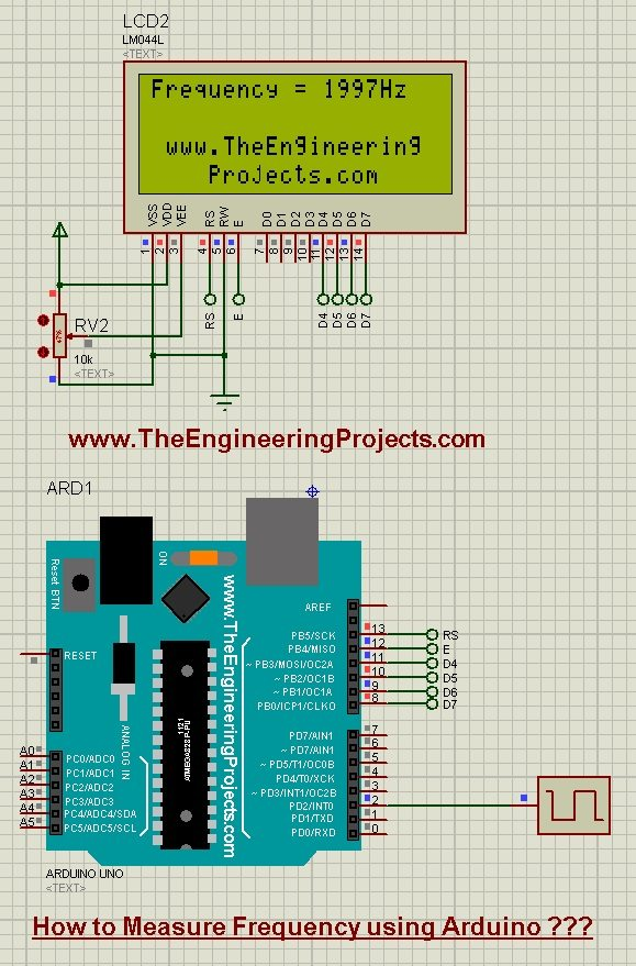 measure frequency, measure frequency using arduino, frequency measurement, frequency measure arduino