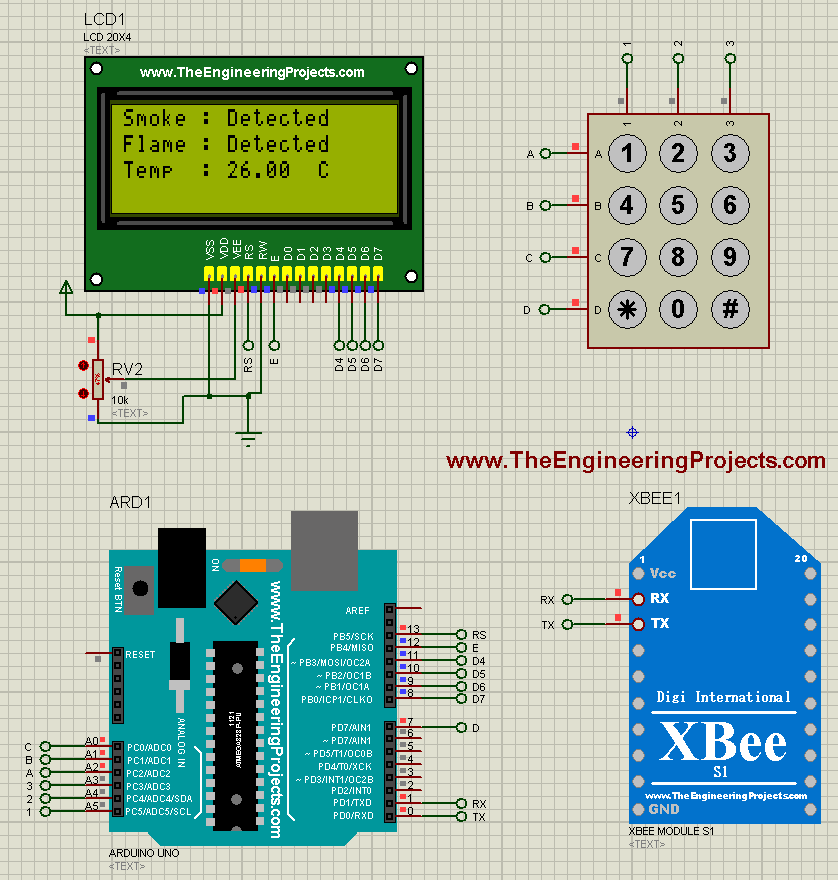 Uitzonderlijk Home Automation Project Using Arduino - The Engineering Projects #GQ35