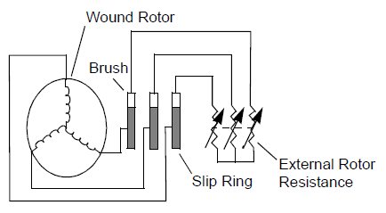 Wound Rotor Induction Motor on 3 phase motor starter diagram