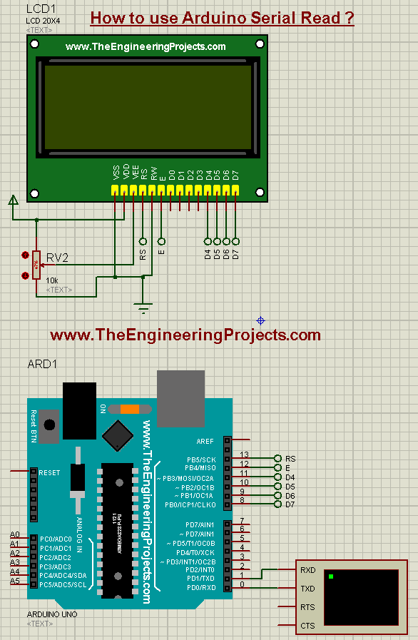 How to use Arduino Serial Read ? - The Engineering Projects