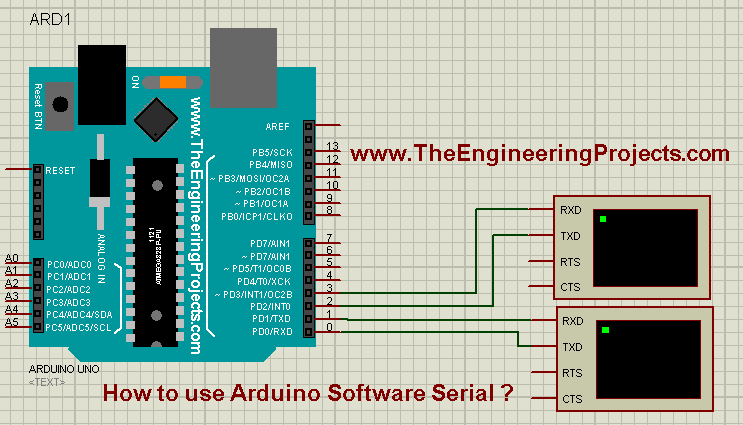 arduino software serial, software serial arduino, software serial, software serial in arduino, virtual port arduino