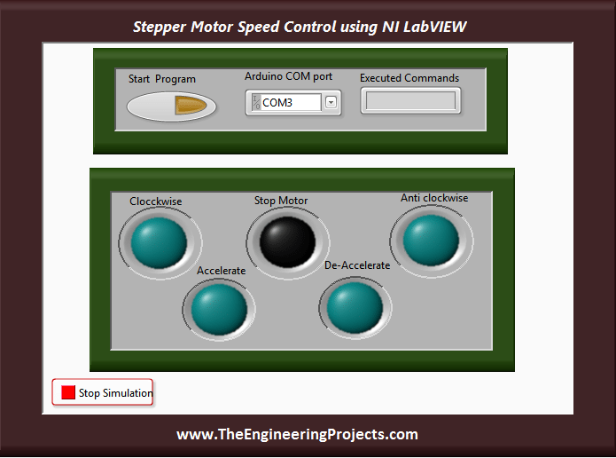 Stepper motor speed control in labview the engineering projects.
