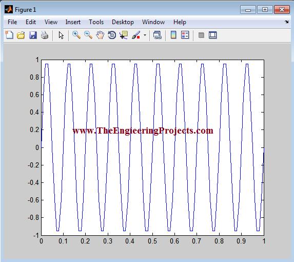 Generating Simple Signal in MATLAB, Generating Simple Signal using MATLAB, MATLAB to Generate Simple Signal, Generate Simple Signal in MATLAB, Generate Simple Signal using MATLAB.