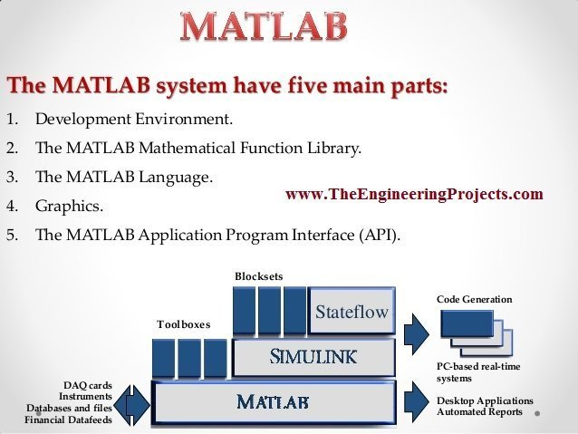 How to use MATLAB - The Engineering Projects