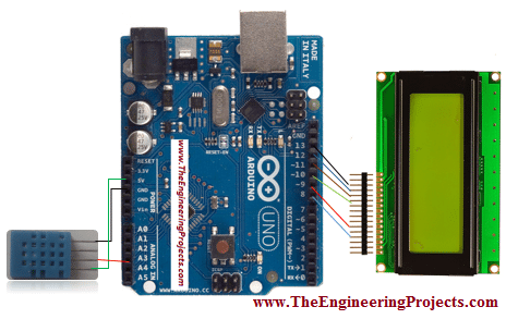 Interfacing DHT11 with arduino, Interfacing temperature sensor with arduino, Interfacing humidity sensor with arduino, How to interface DHT11 with arduino, How to interface temperature sensor with arduino, How to interface humidity sensor with arduino