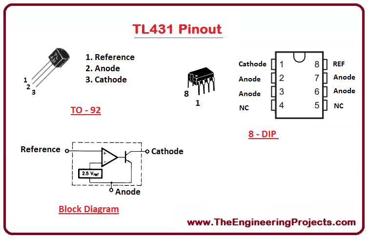 TL431 Pinout, Introduction to TL431 Pinout, getting started with TL431 Pinout, how to use TL431 Pinout, TL431 Pinout proteus, proteus TL431 Pinout, use TL431 Pinout, how to get start with TL431 Pinout