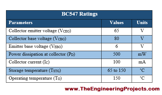 Introduction to BC547 - The Engineering Projects