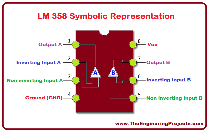 LM358 Pinout, Introduction to LM358, LM358 Introduction, LM358 Proteus diagram, Proteus LM358, Getting started with LM358, how to use LM358, how to get started with LM358