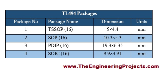 Introduction to TL494, getting started with TL494, how to use TL494, how to get start with TL494, TL494 protues simulation, TL494 Proteus, Proteus TL494