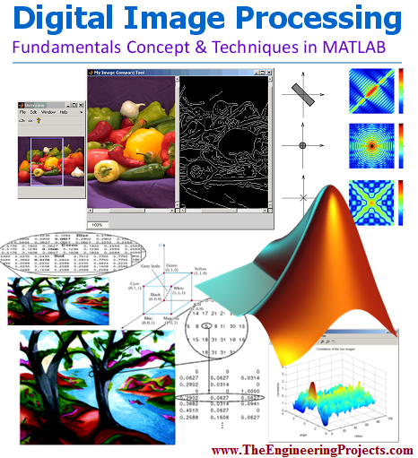 MATLAB Image Processing - The Engineering Projects