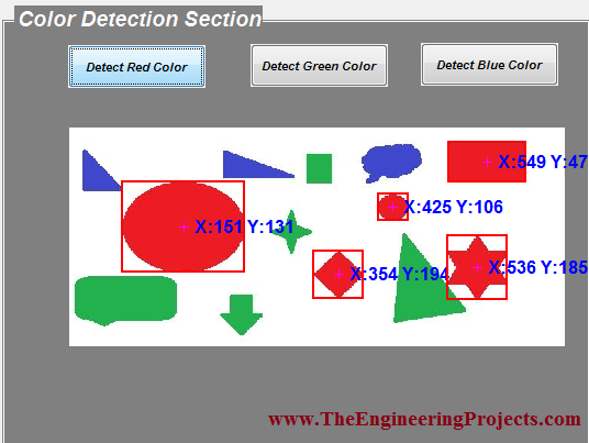 Multi Color Detection in MATLAB - The Engineering Projects