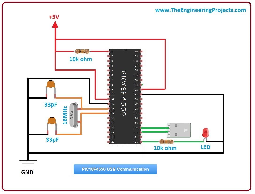 PIC18F4550, Introduction to PIC18F4550, pic18f4550 basics, pic18f4550 intro, pic18f4550 introduction, pic18f4550 getting started, pic18f4550 basics, getting started with pic18f4550