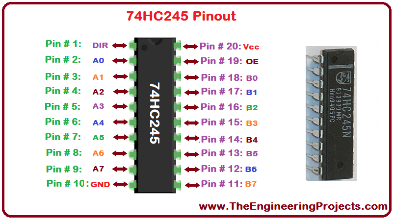 74HC245 Pinout, 74HC245 basics, basics of 74HC245, getting started with 74HC245, how to use 74HC245, how to get start with 74HC245, proteus 74HC245, 74HC245 proteus