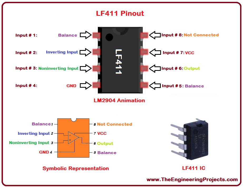 LF411 Pinout, LF411 basics, basics of LF411, getting started with LF411, how to get start LF411, LF411 proteus, Proteus LF411, LF411 Proteus simulation