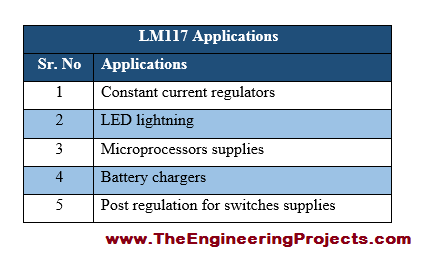 LM117 Pinout, basics of LM117, LM117 basics, getting started with LM117, how to get start with LM117, how to use LM117, proteus LM117, LM117 Proteus, LM117 Proteus sumulation