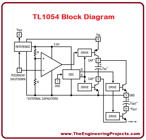 LT1054 Pinout, LT1054 basics, basics of LT1054, getting started with LT1054, how to get start with LT1054, how to use LT1054, LT1054 Proteus, Proteus LT1054, LT1054 Proteus simulation, LT1054 pin configuration