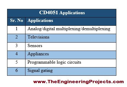 CD4051 Pinout, CD4051 basics, basics of CD4051, getting started with CD4051, how to get start with CD4051, CD4051 proteus, proteus CD4051, CD4051 proteus simulation, Introduction to CD4051