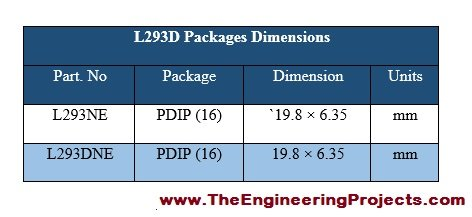 Introduction to L293D, L293D pinout, basics of L293D, L293D basics, getting started with L293D, how to get start with L293D, L293D proteus, proteus L293D, L293D proteus simulation