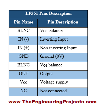LF351 Pinout, LF351 basics, basics of LF351, getting started with LF351, how to get start LF351, LF351 proteus, Proteus LF351, LF351 Proteus simulation