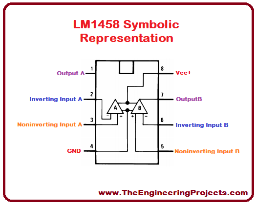 LM1458 Pinout, LM1458 basics, basics of LM1458, getting started with LM1458, how to get started with LM1458, LM1458 proteus, proteus LM1458, LM1458 proteus simulation, how to use LM1458