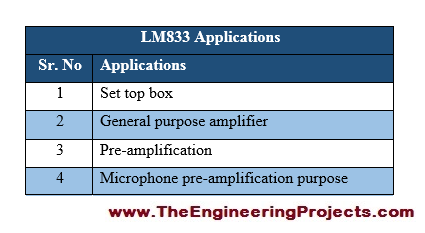 LM833 Pinout, LM833 basics, basics of LM833, Introduction to LM833, LM833 proteus, Proteus LM833, LM833 proteus simulation, getting started with LM833, how to get start with LM833, how to use LM833