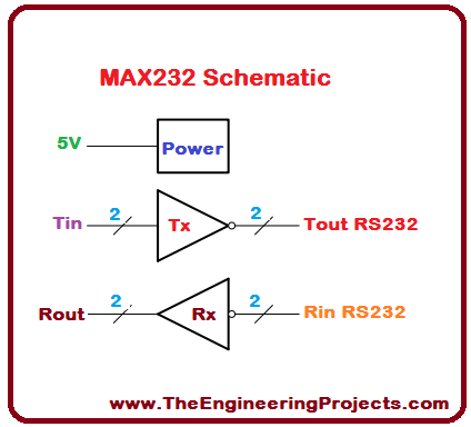 Max232 Circuit Diagram Explanation | Introduction To Max232 The Engineering Projects