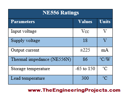 NE556 Pinout, NE556 basics, basics of NE556, getting started with NE556, how to get start with NE556, NE556 proteus, proteus NE556, NE556 Proteus simulation, how to use NE556, Introduction to NE556