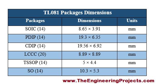 TL081 Pinout, TL081 basics, basics of TL081, getting started with TL081, how to get start with TL081, how to use TL081, Introduction to TL081, TL081 proteus, TL081 proteus simulation, proteus TL081