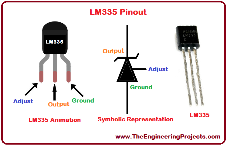 LM335 Pinout, LM335 basics, basics of LM335, Introduction to LM335, getting started with LM335, how to get start with LM335, LM335 proteus, proteus LM335, LM335 Proteus simulation
