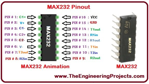 Introduction to MAX232, Basics of MAX232, MAX232 basics, how to use MAX232, getting started with MAX232, how to get start wth MAX232, MAX232 proteus simulation, MAX232 proteus, MAX232 proteus