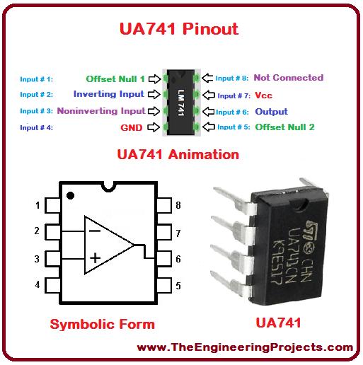 Introduction to UA741, basics of UA741, UA741 basics, getting started with UA741, how to get start with UA741, how to use UA741, UA741 Proteus simulation, UA741 proteus, Proteus UA741, proteus simulation of UA741