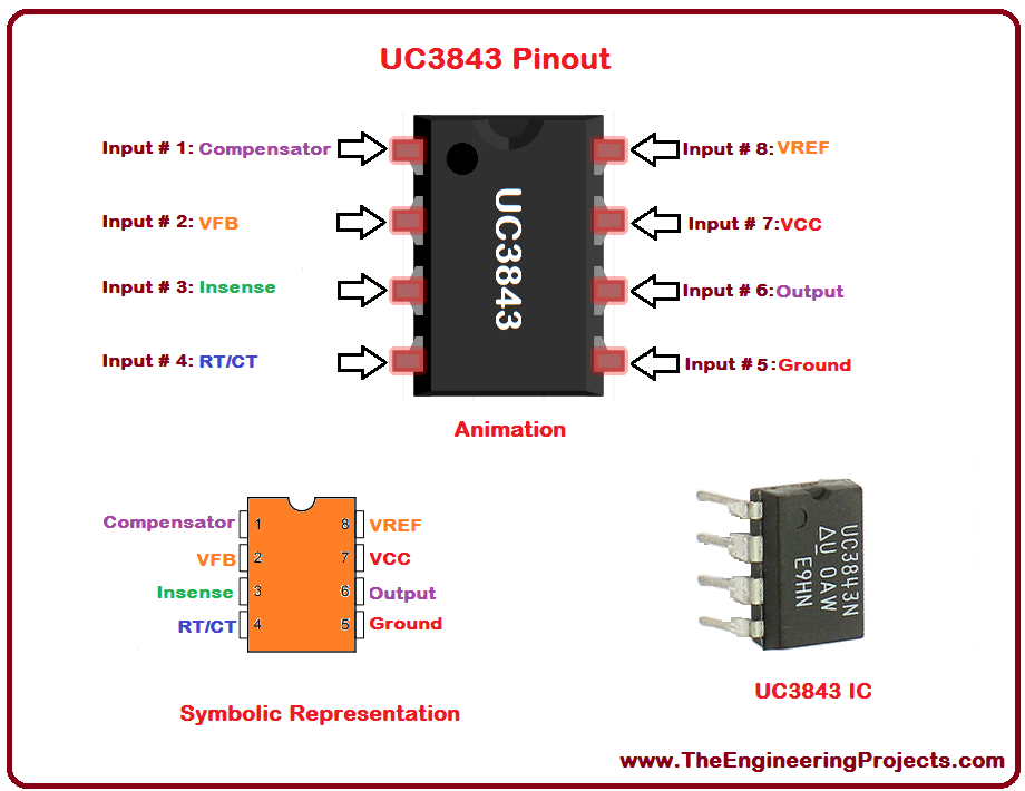 UC3843 Pinout, UC3843 basics, basics of UC3843, getting started with UC3843, how to get start UC3843, UC3843 proteus, Proteus UC3843, UC3843 Proteus simulation