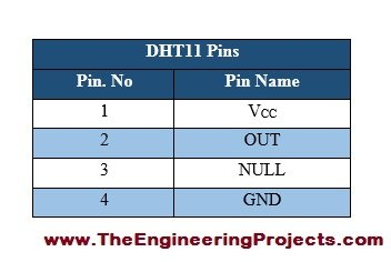 DHT11 interfacing with Arduino, Interfacing of DHT11 with arduino, DHT11 Arduino interfacing, how to interface DHT11 with Arduino, DHT11 Arduino interfacing, DHT11 attached with Arduino, Interfacing DHT11 sensor with Arduino
