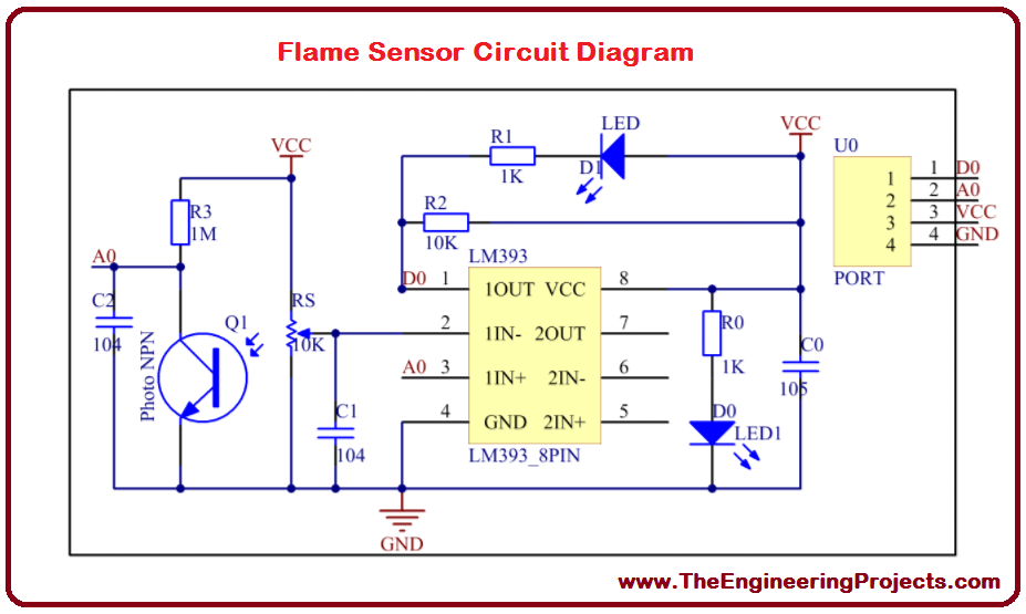 flame sensor arduino interfacing the engineering projects rh theengineeringprojects com  ir flame sensor circuit diagram