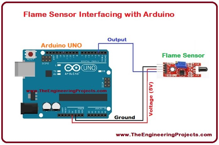 flame sensor arduino interfacing the engineering projects rh theengineeringprojects com