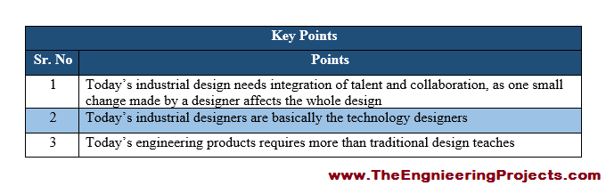 How to Design an Engineering Product, Ways to design an engineering product, how industrial designers design an engineering product, Designing of engineering product, engineering product design, Designing phase of engineering product, Idea of designing engineering product