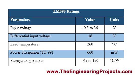LM393 Pinout, LM393 basics, basics of LM393, getting started with LM393, how to get start LM393, LM393 proteus, Proteus LM393, LM393 Proteus simulation