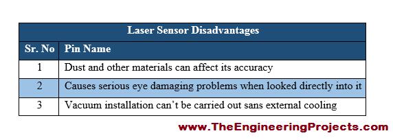 Introduction to Laser Sensor, Laser sensor basics, laser module basics, laser sensor module, how to use laser sensor, how to use laser sensor module, how to use laser module, laser light sensor