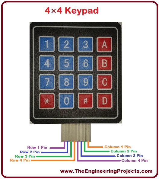 Arduino Keypad Interfacing,Arduino Keypad, Keypad Arduino,Keypad interfacing with Arduino, how to interface keypad with Arduino, keypad interfacing using Arduino, interface keypad with Arduino, keypad interfacing with Arduino circuit diagram, Interfacing of keypad with Arduino